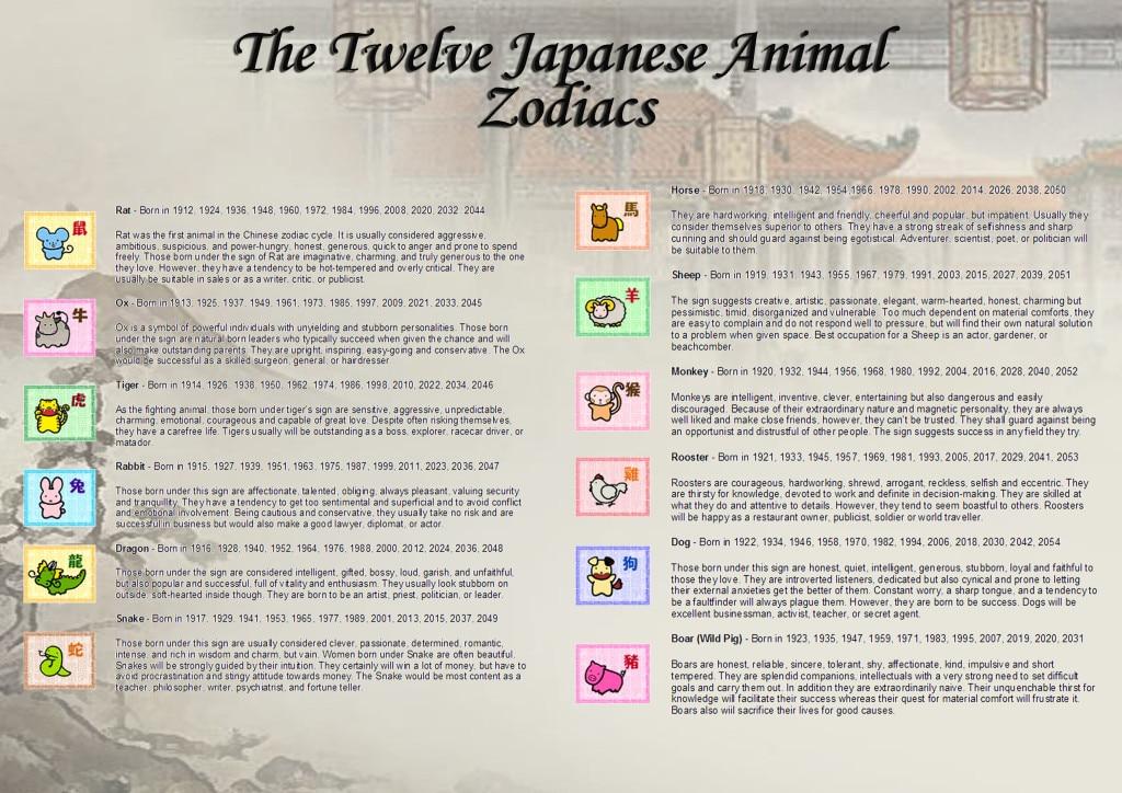 Animal Zodiac Descriptions • Marimosou