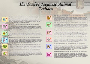 Japanese zodiac guide