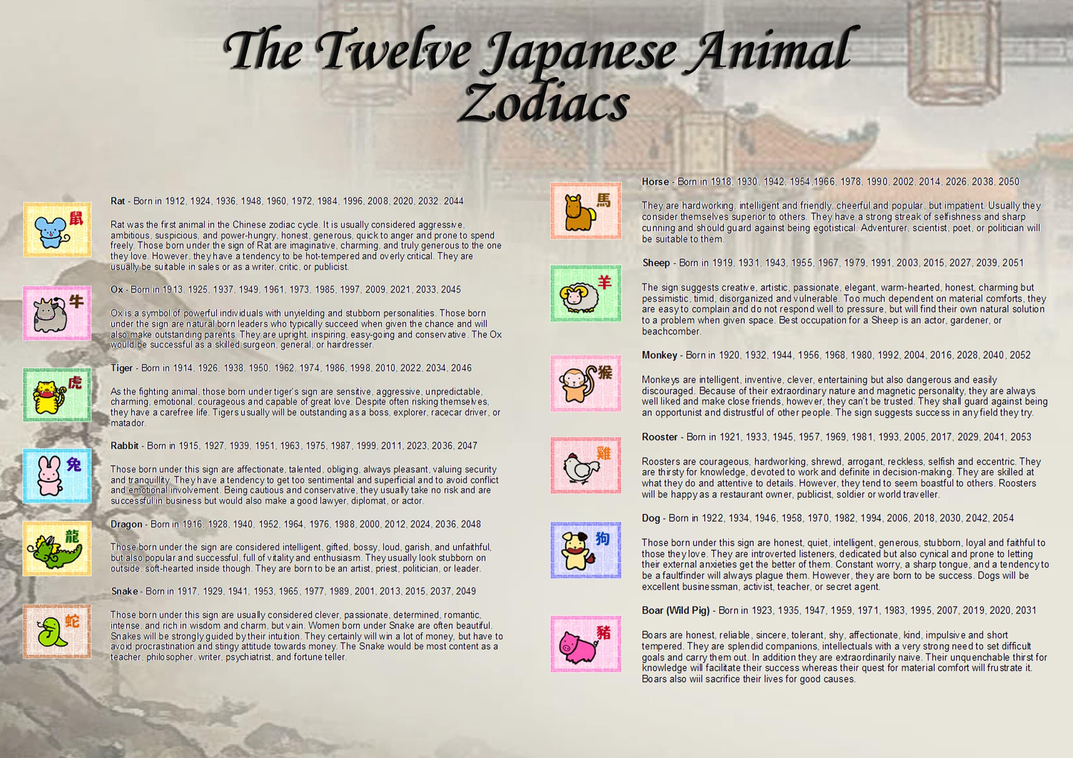 Japanese zodiac guide