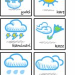 Weather Flash Cards (x6)