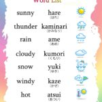 Japanese Weather Word List