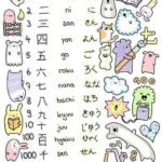Japanese numbers word list
