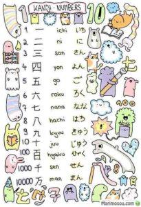 Japanese numbers in Kanji