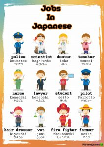 Jobs in Japanese - Word List
