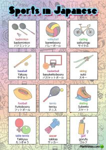 Japanese Sports Word List