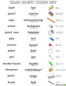 Japanese Class Object Word List